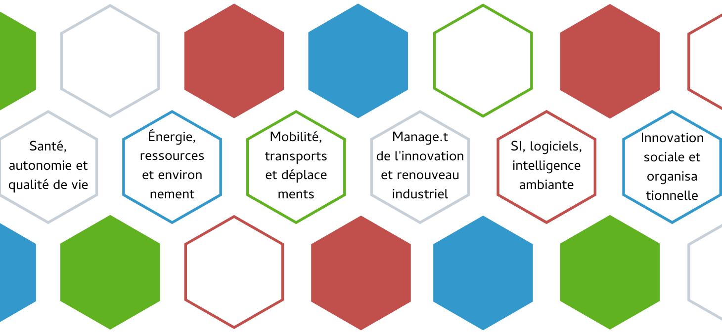 domaines d'application des recherches d'innovacs